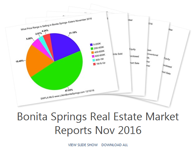 November 2016\Bonita Springs\Bonita_Springs_Real_Estate_Market_Reports_Oct_2016