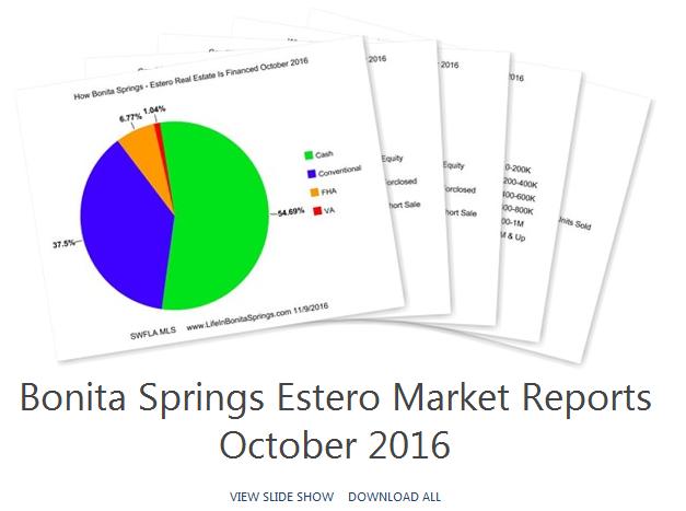 Bonita Springs Estero Market Reports October 2016