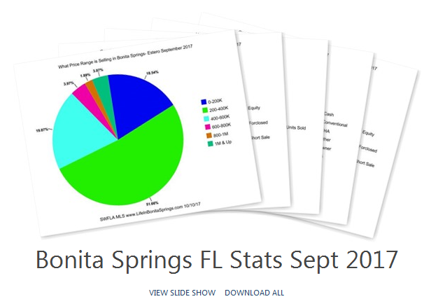 Bonita Springs Florida Sept Market Report