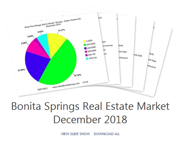 Bonita Springs Market Report Dec 2018