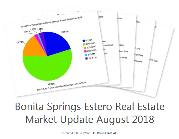 Bonita Springs Market Report Sept 2018