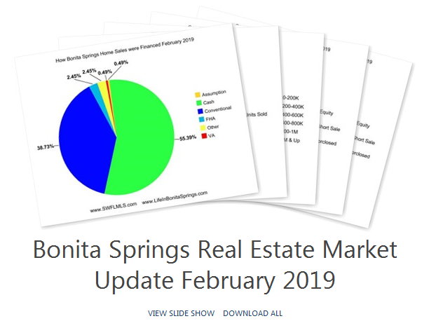 Bonita Springs Real Estate Feb 2019