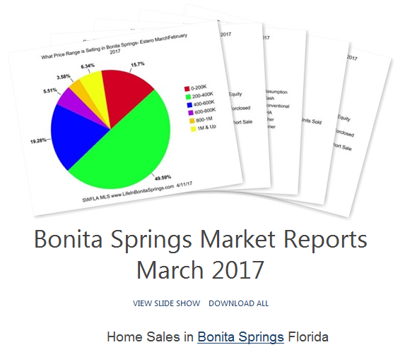 Bonita Springs Home Sales March 2017