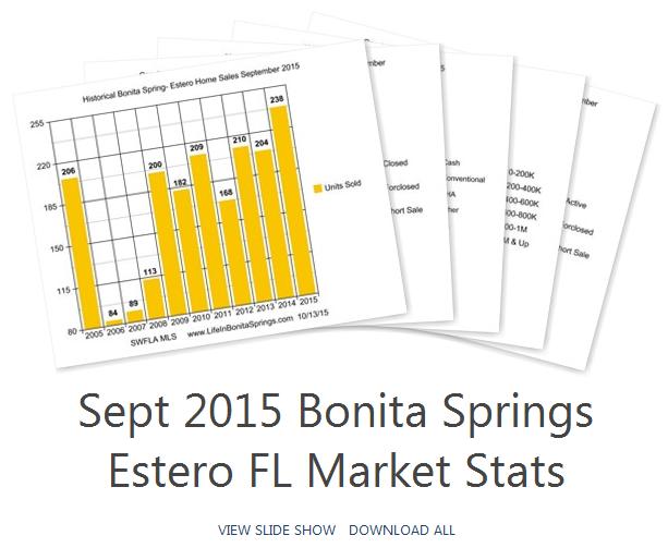 Bonita Springs Sept 2015 Market Report