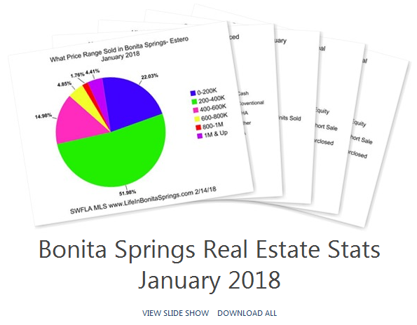 January 2018 Bonita Springs Market Report