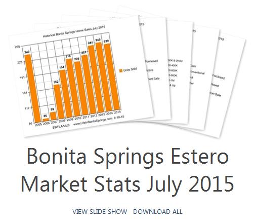 Bonita Springs Market Report July 2015