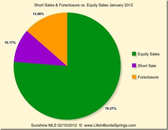 graph(28)