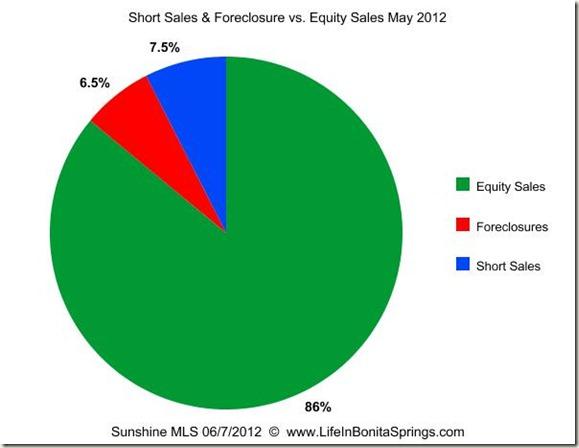 graph(54)