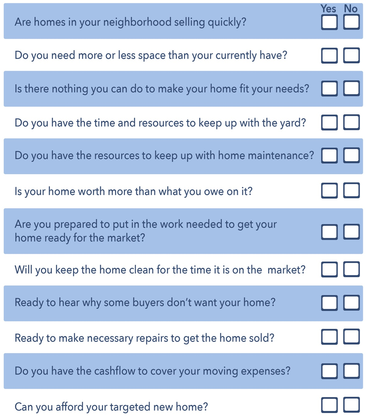 Checklist To Determine If You Should Sell Your Home
