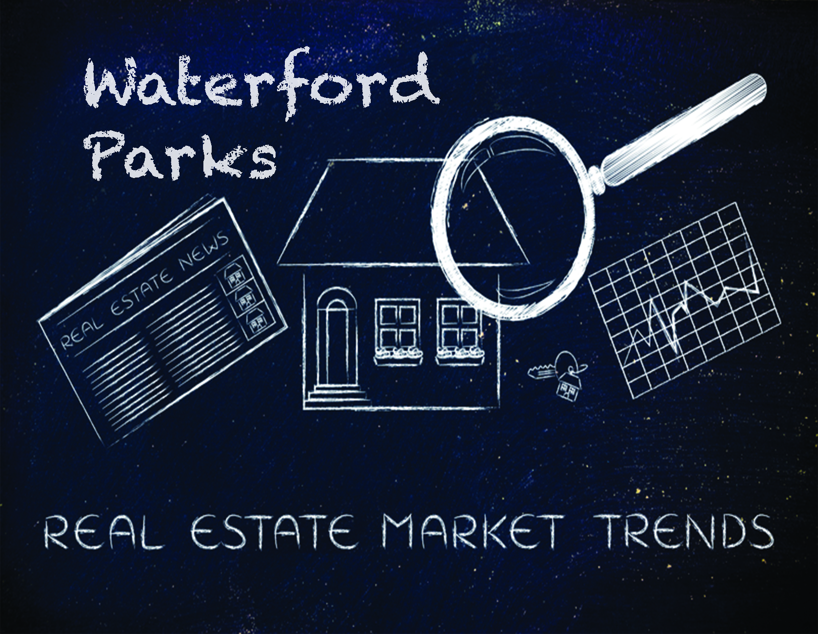 Marketing Statistics for Waterford Parks