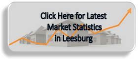 Leesburg Home Sales Statistics