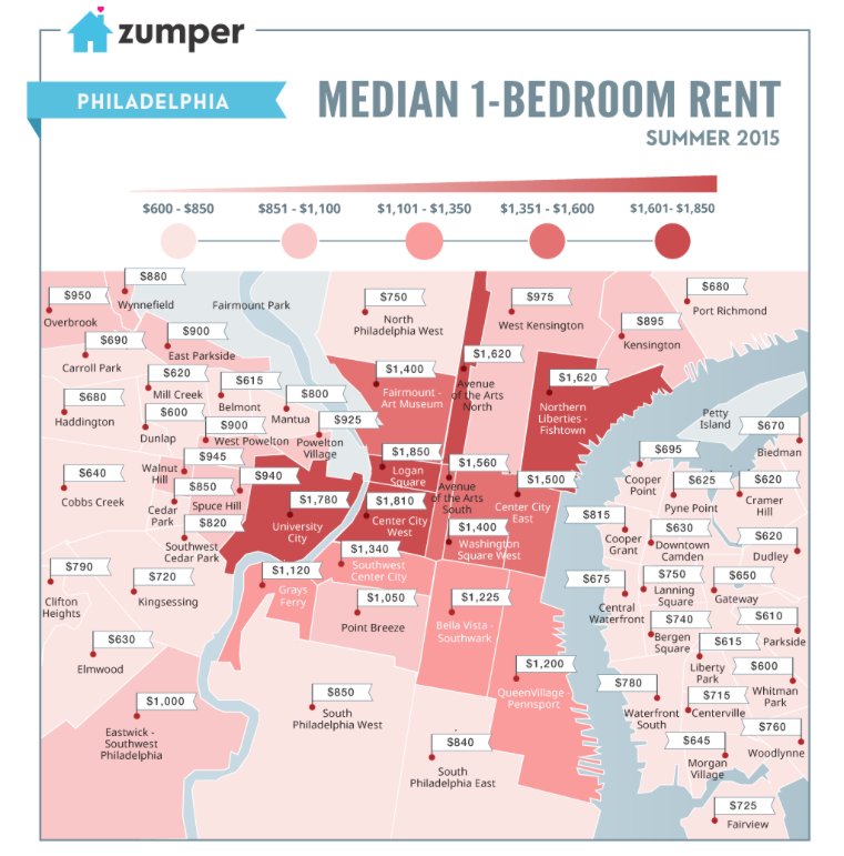 Philadelphia Rental Map