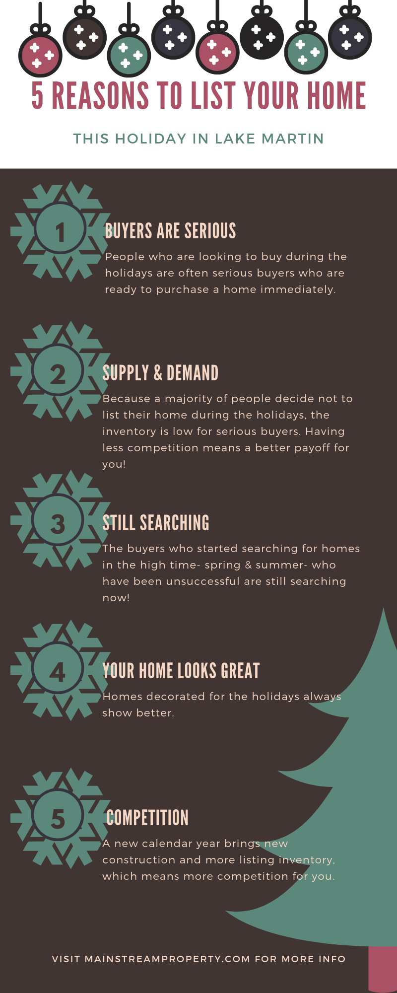 5 Reasons to List Your Lake Martin Home During the Holidays