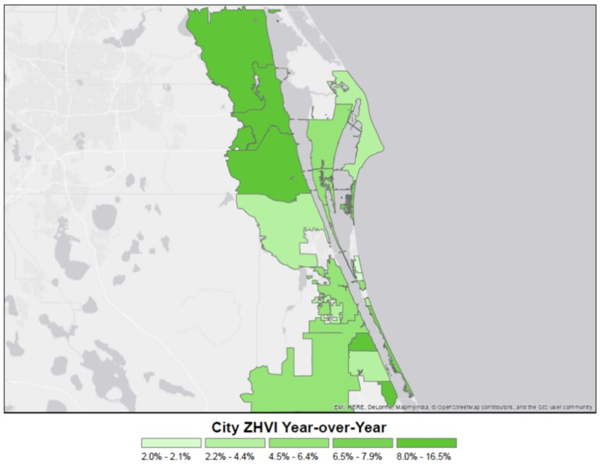 Brevard County Market Data Real Estate