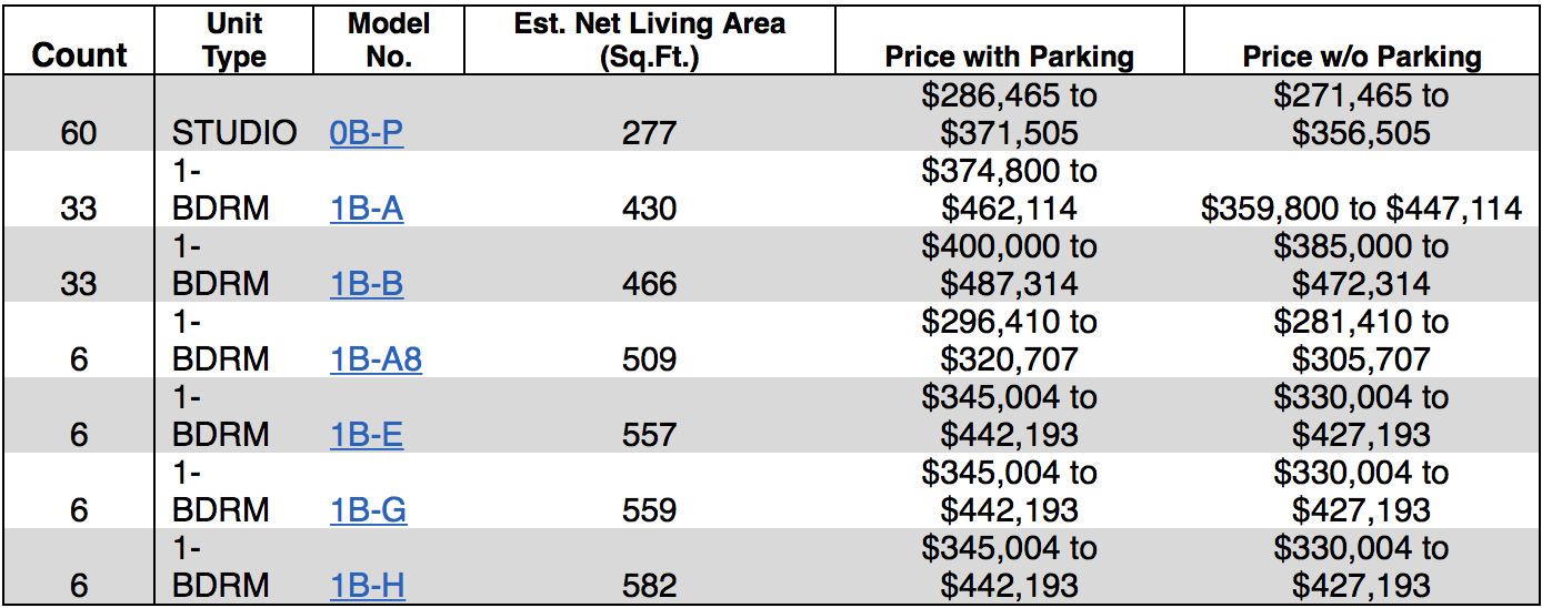 Reserved Housing Aalii Prices