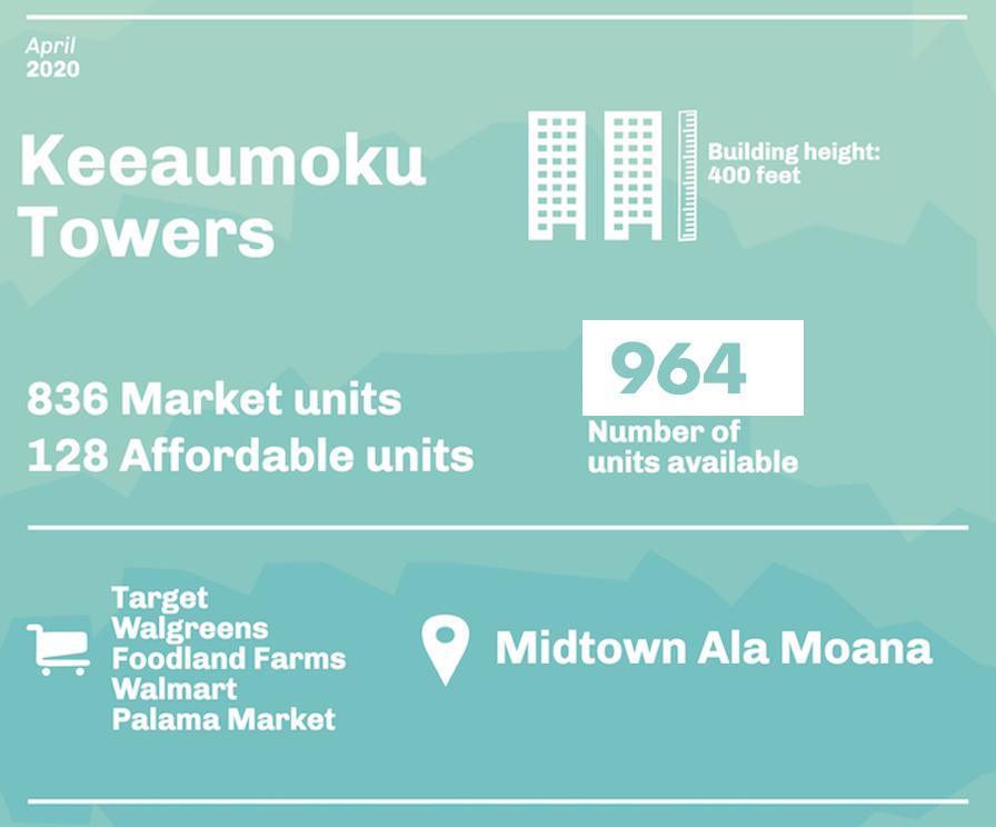 Keeaumoku Towers
