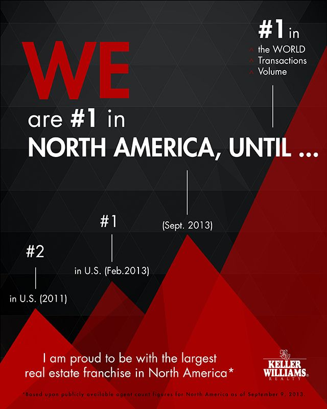 Dayton Keller Williams top listing agent