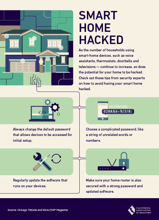 Smart Home Hacked
