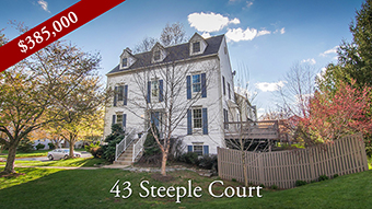 Home for Sale in Germantown