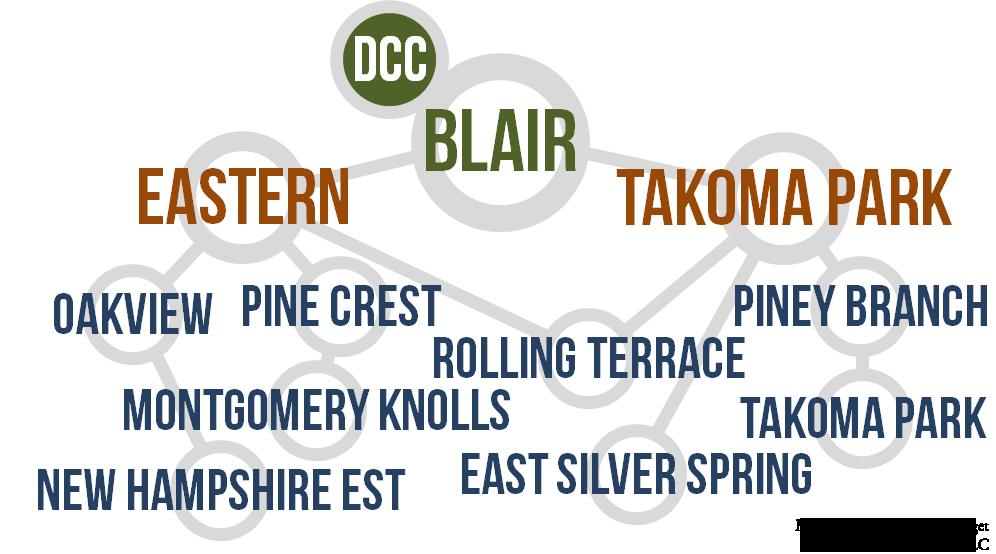 Blair Cluster Schools