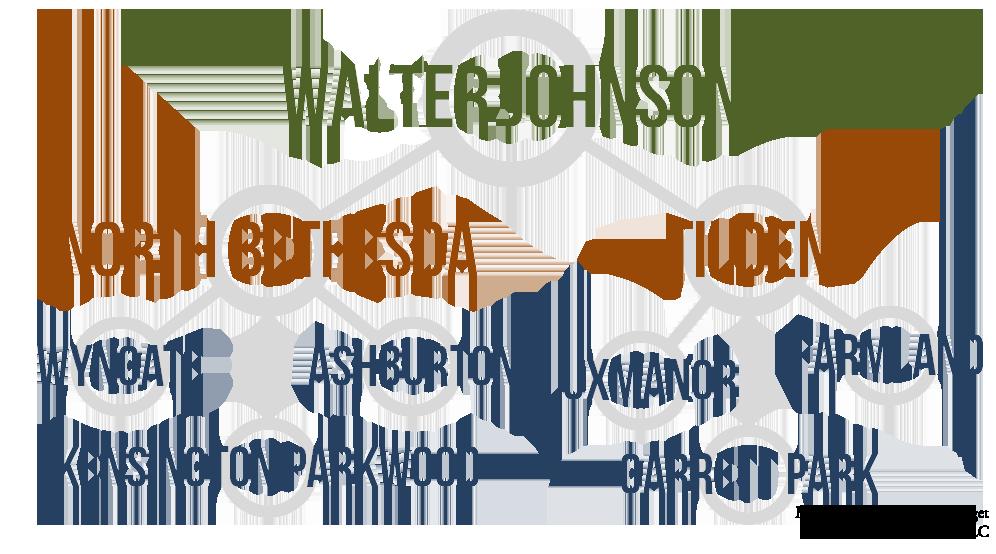 Walter Johnson Cluster Schools