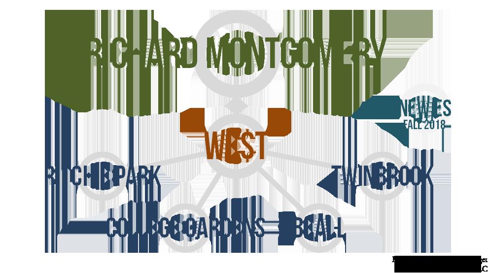 Richard Montgomery Cluster Schools