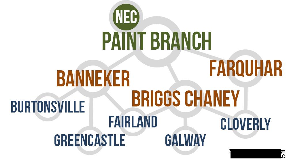 Paint Branch Cluster Schools