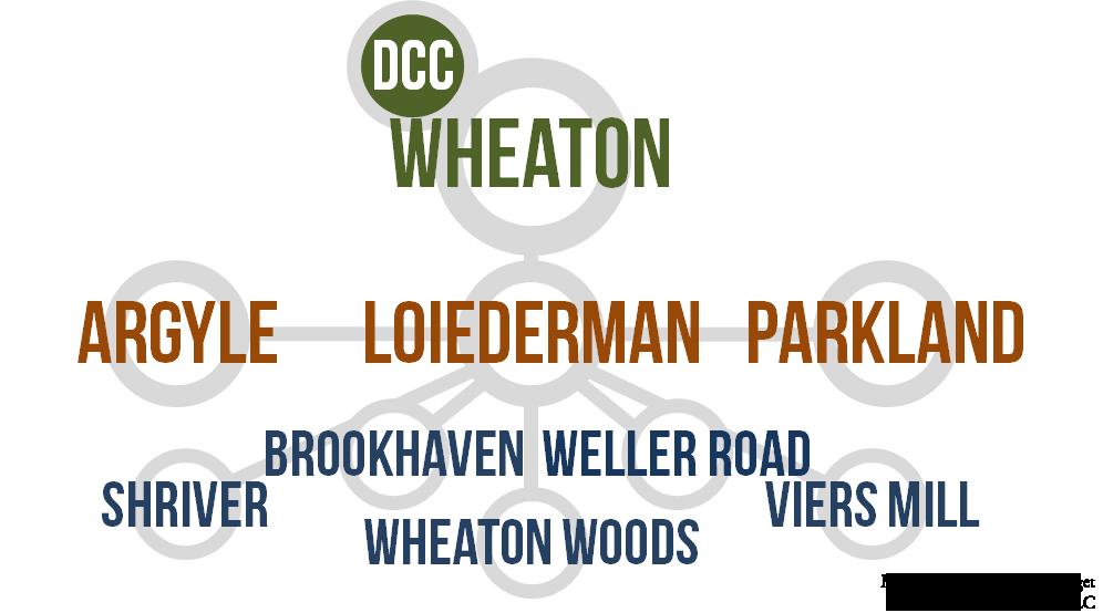 Wheaton Cluster Schools