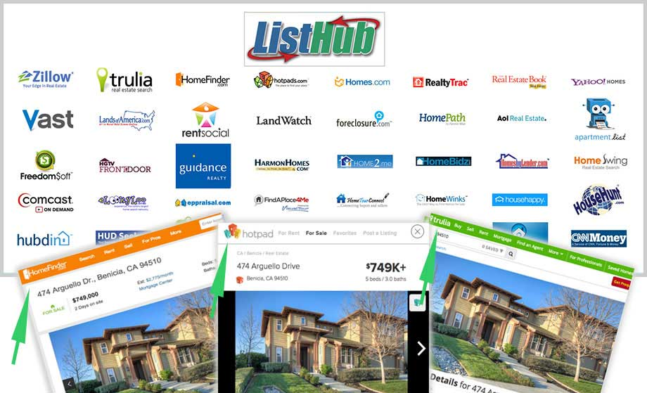 ListHub Real Estate Syndication