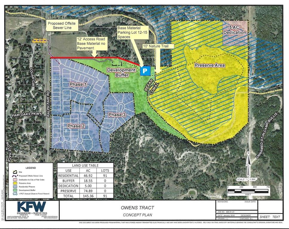 Arbors Fair Oaks Ranch Boerne Plat Map