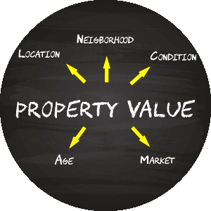 Instant Home Valuation Tool from Matt Grohe Remax