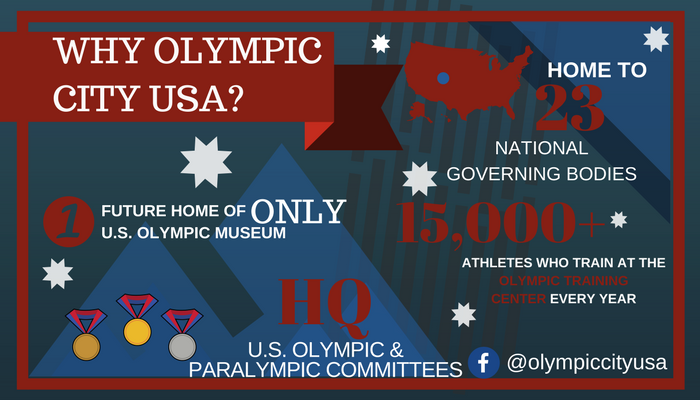 Olympic City USA Facts