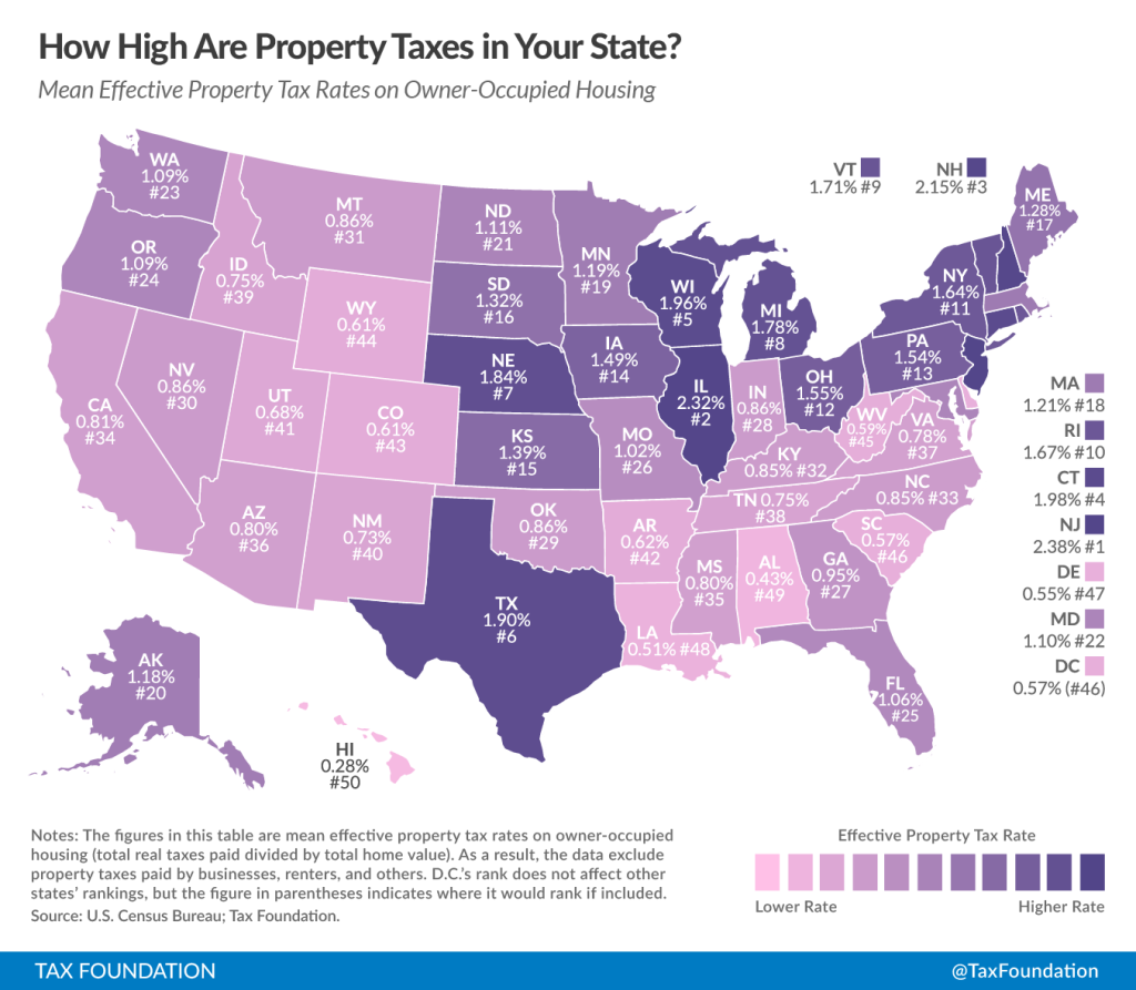 Lowest Taxed States
