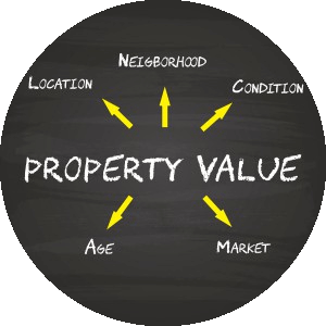 INSTANT HOME VALUATIONS