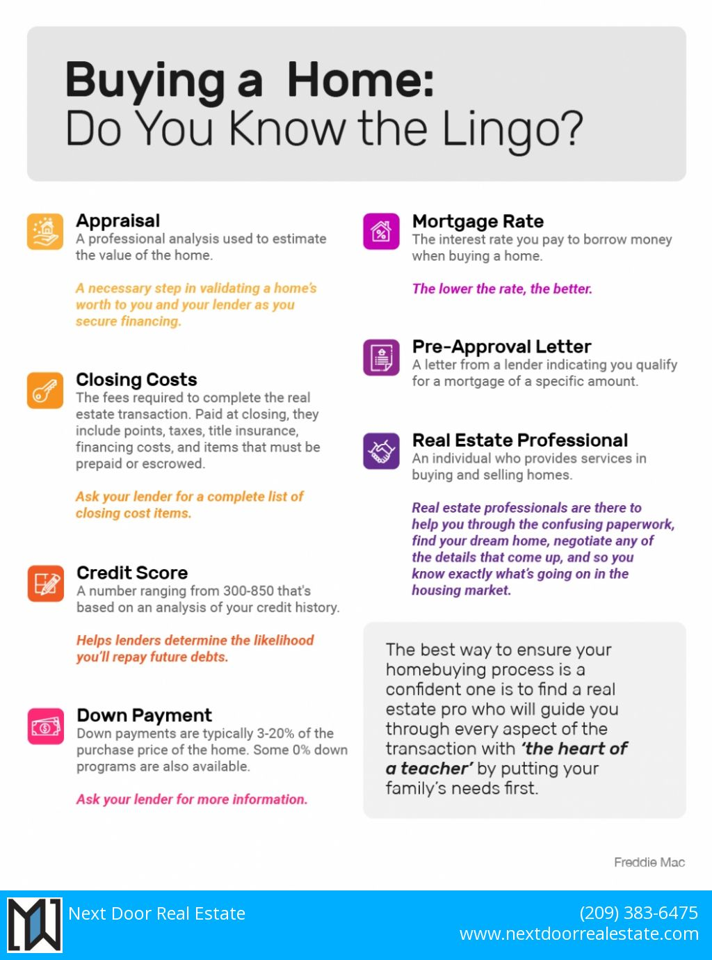 Buying a Home: Do You Know the Lingo