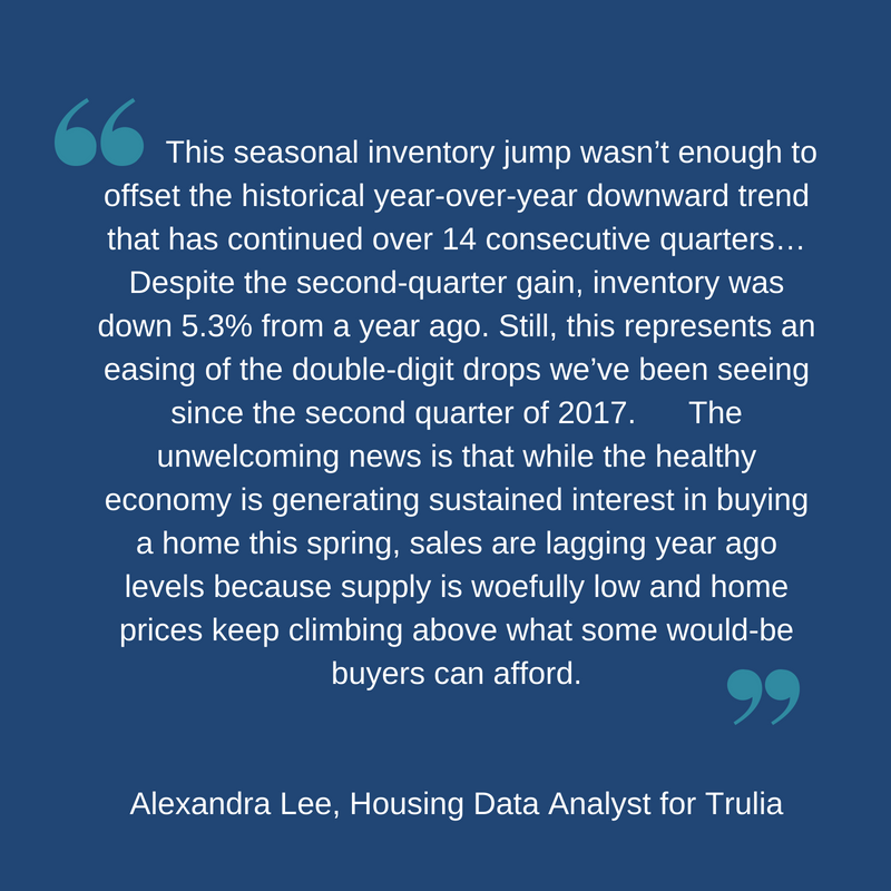 Alexandra Lee - JUne 2018 Home Sales