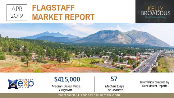 aPRIL 2019 Flagstaff Market Report