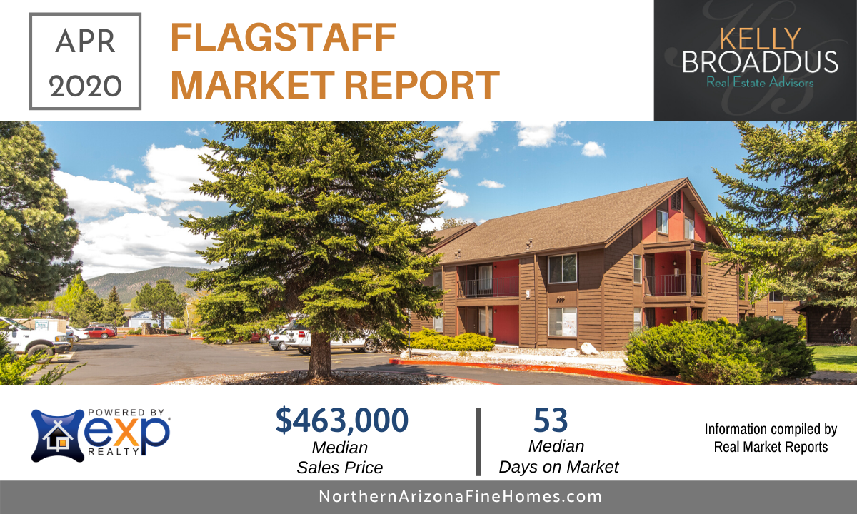 April 2020 Flagstaff Market Report