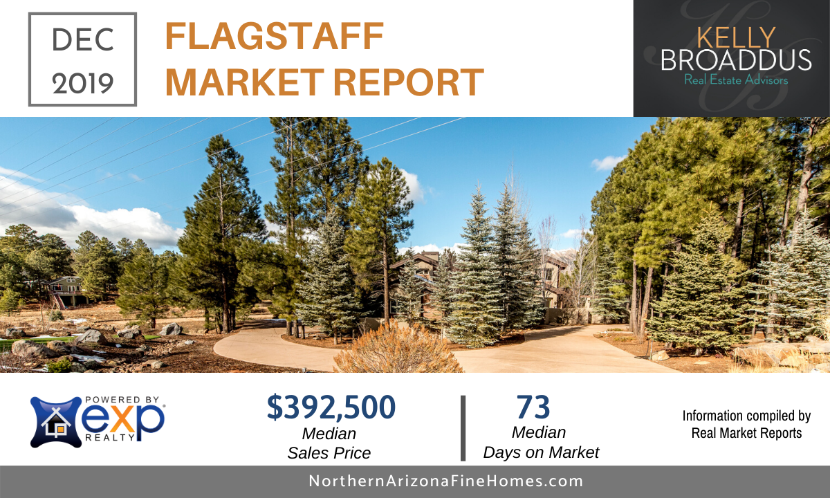 Year End 2019 Flagstaff Home Sales