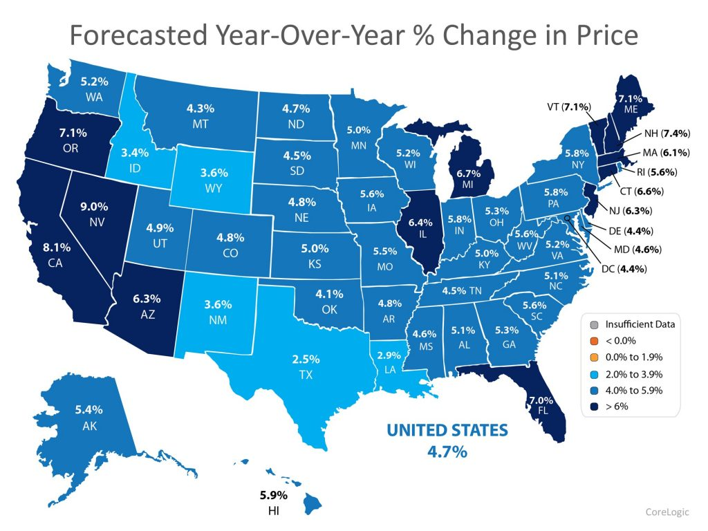 Forecasted Year Over Year Change in Price by State