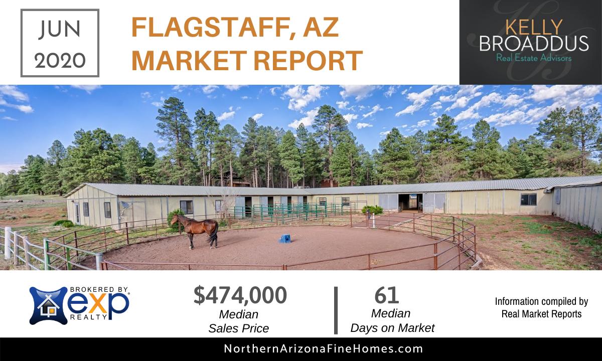 June 2020 Flagstaff Market Report