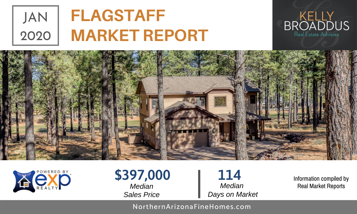 January 2020 Flagstaff Home Sales