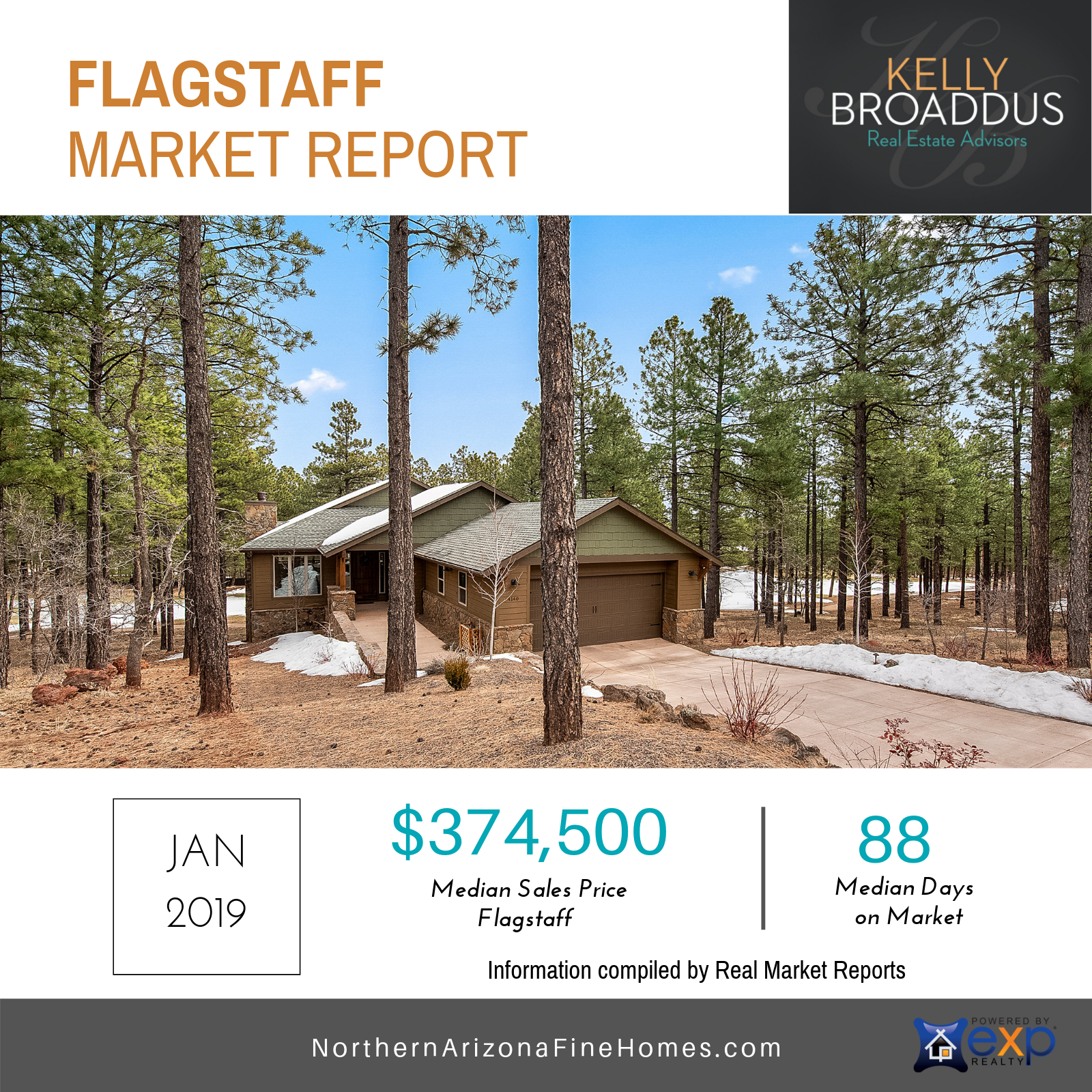 January 2019 Flagstaff Home Sales
