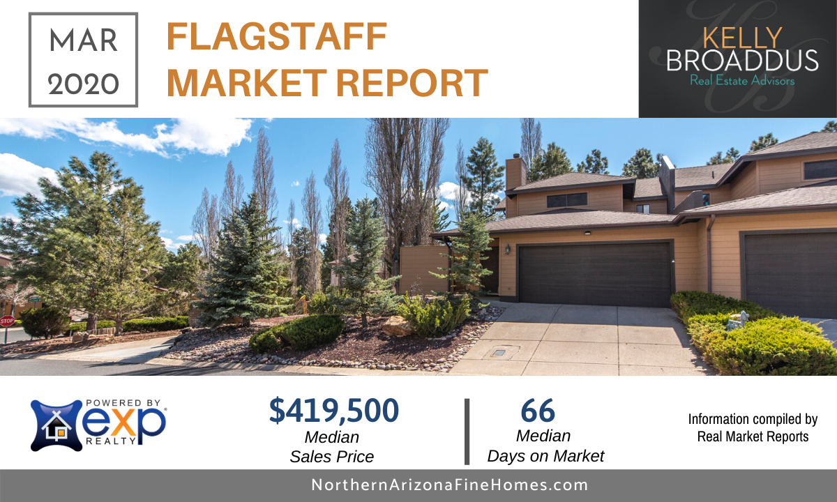 March 2020 Flagstaff Market Report