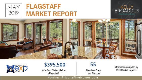 May 2019 Flagstaff Market Report