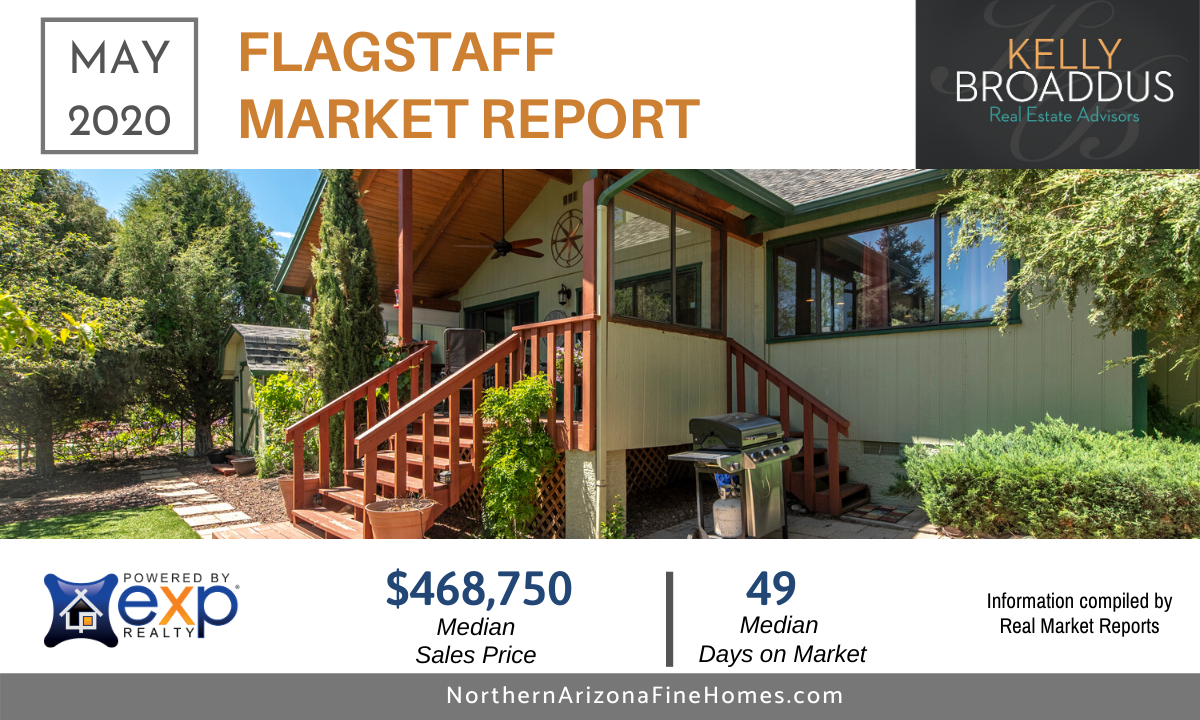May 2020 Flagstaff Market Report