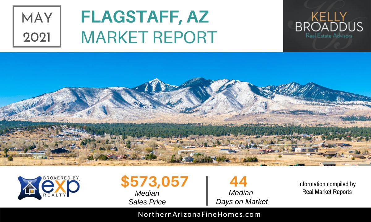 Flagstaff AZ Real Estate Market Update- May 2021