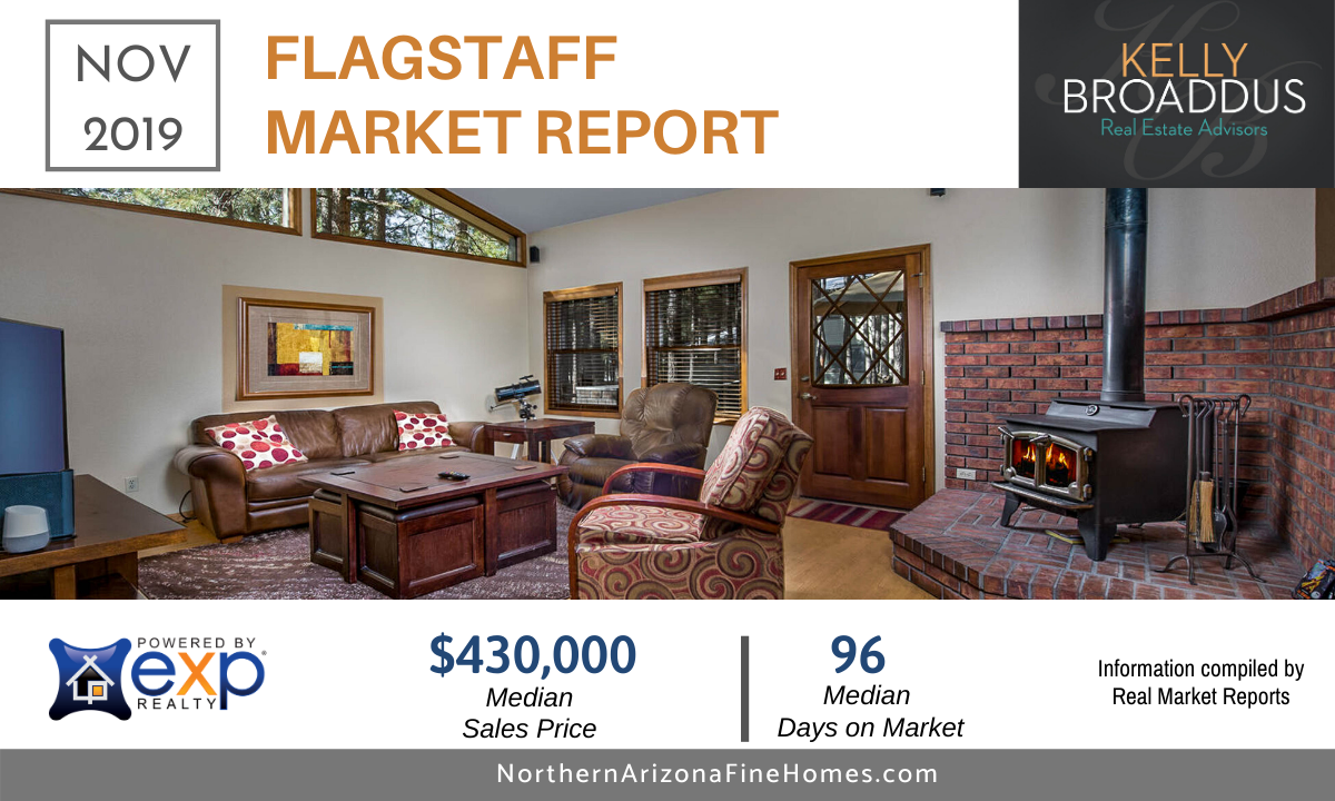Dec 2019 Flagstaff Real Estate Market Update
