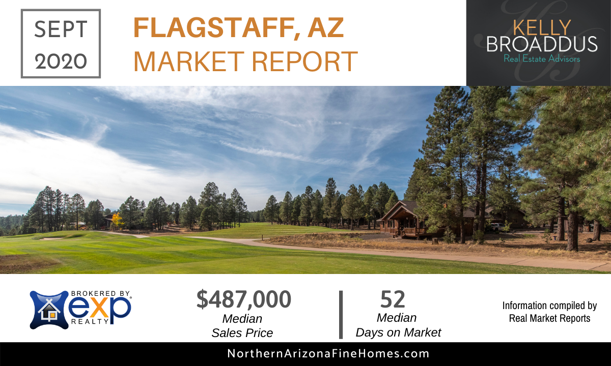 September 2020 Flagstaff Market Report