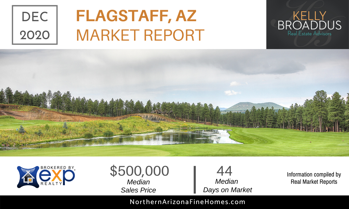 Year End 2020 Flagstaff Home Sales